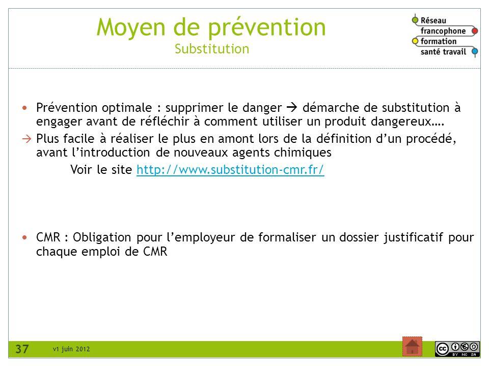 v1 juin 2012 Moyen de prévention Substitution Prévention optimale : supprimer le danger démarche de substitution à engager avant de réfléchir à commen