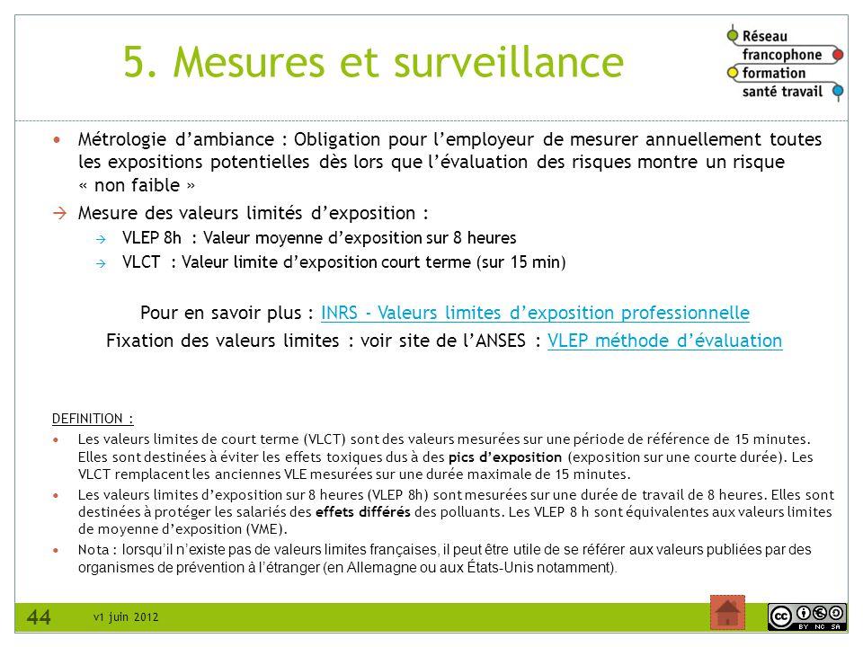 v1 juin 2012 5. Mesures et surveillance Métrologie dambiance : Obligation pour lemployeur de mesurer annuellement toutes les expositions potentielles
