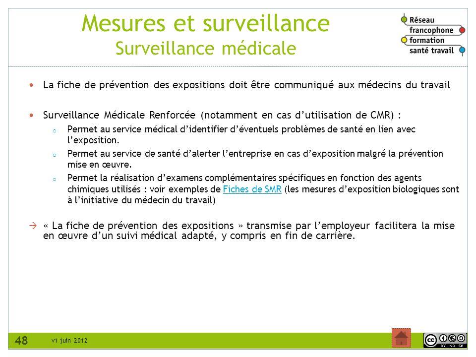 v1 juin 2012 Mesures et surveillance Surveillance médicale La fiche de prévention des expositions doit être communiqué aux médecins du travail Surveil