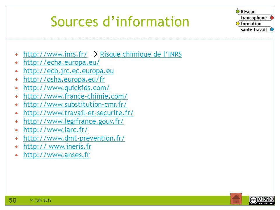 v1 juin 2012 Sources dinformation http://www.inrs.fr/ Risque chimique de lINRS http://www.inrs.fr/Risque chimique de lINRS http://echa.europa.eu/ http