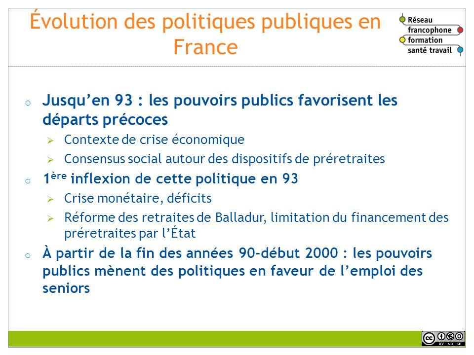 Évolution des politiques publiques en France o Jusquen 93 : les pouvoirs publics favorisent les départs précoces Contexte de crise économique Consensu