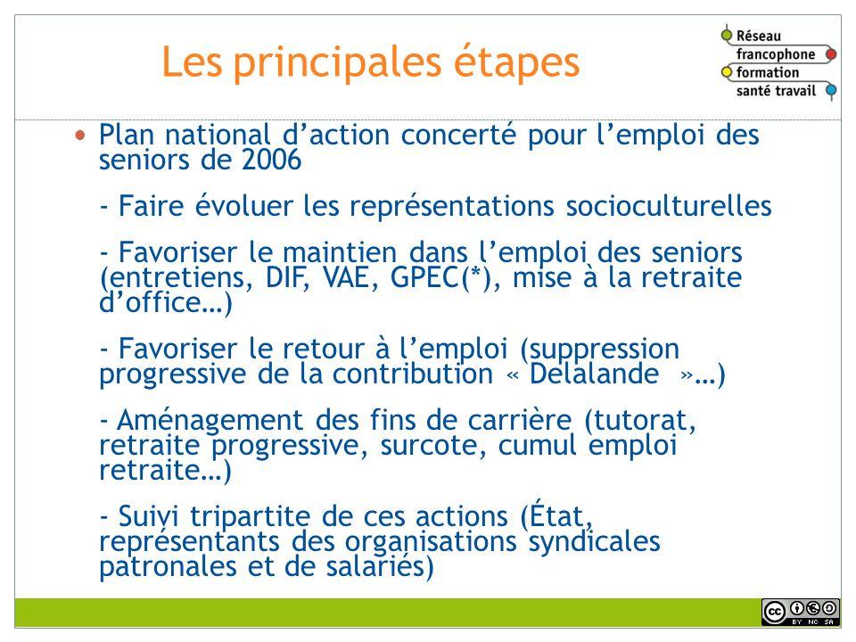 Les principales étapes Plan national daction concerté pour lemploi des seniors de 2006 - Faire évoluer les représentations socioculturelles - Favorise