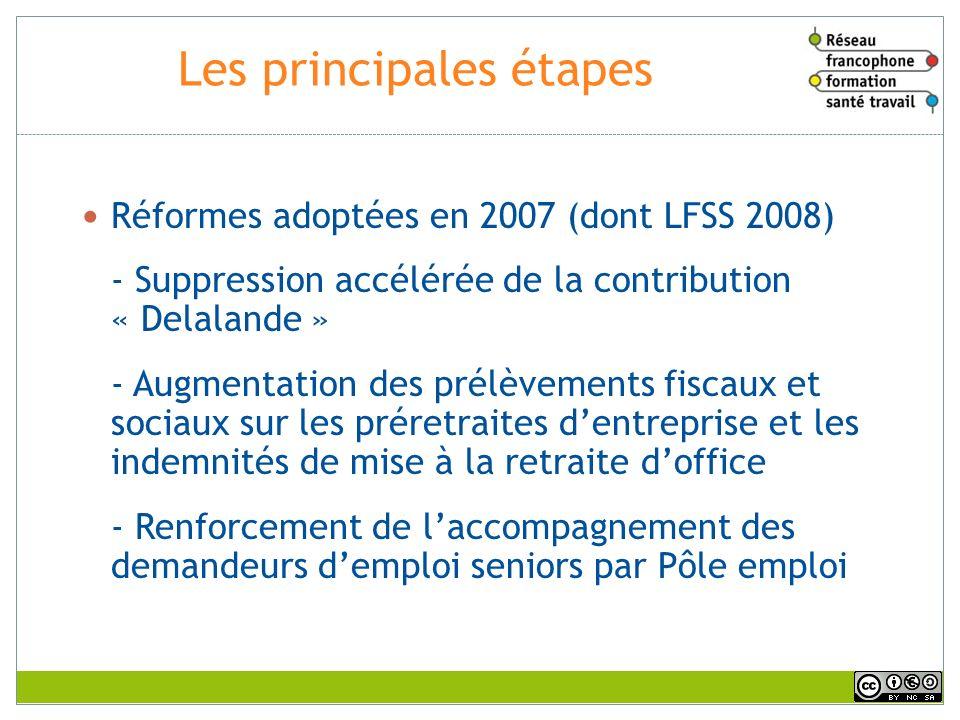 Les principales étapes Réformes adoptées en 2007 (dont LFSS 2008) - Suppression accélérée de la contribution « Delalande » - Augmentation des prélèvem