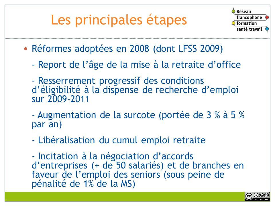 Les principales étapes Réformes adoptées en 2008 (dont LFSS 2009) - Report de lâge de la mise à la retraite doffice - Resserrement progressif des cond