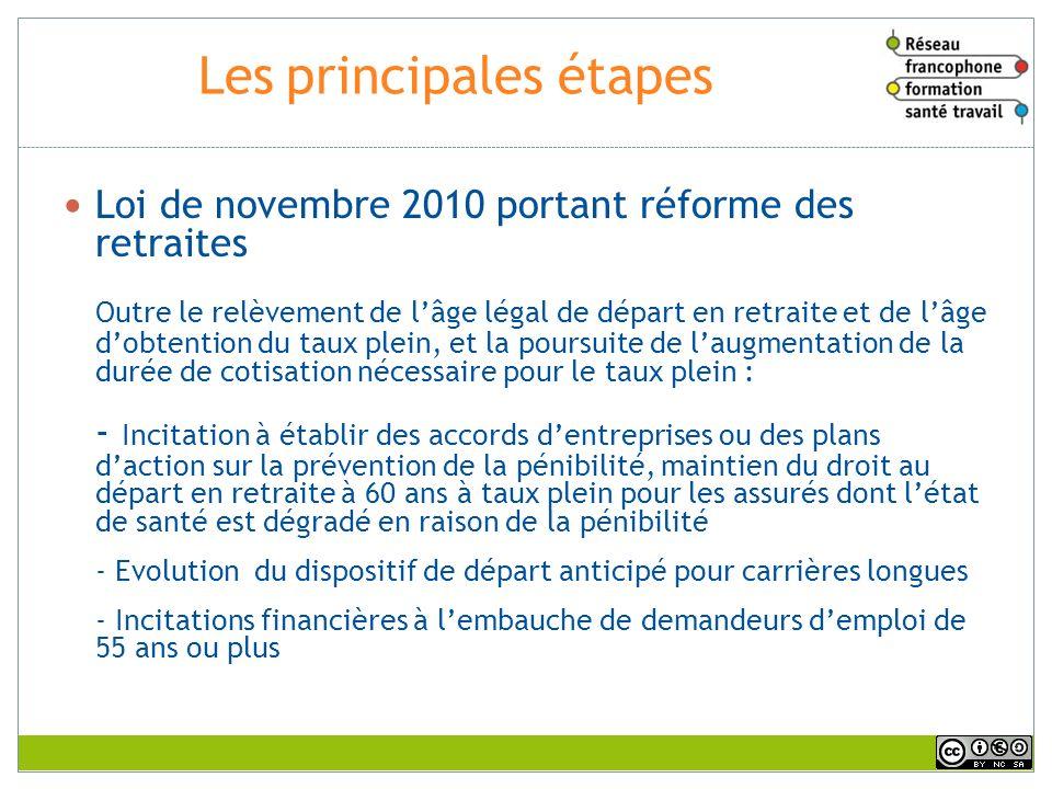 Les principales étapes Loi de novembre 2010 portant réforme des retraites Outre le relèvement de lâge légal de départ en retraite et de lâge dobtentio