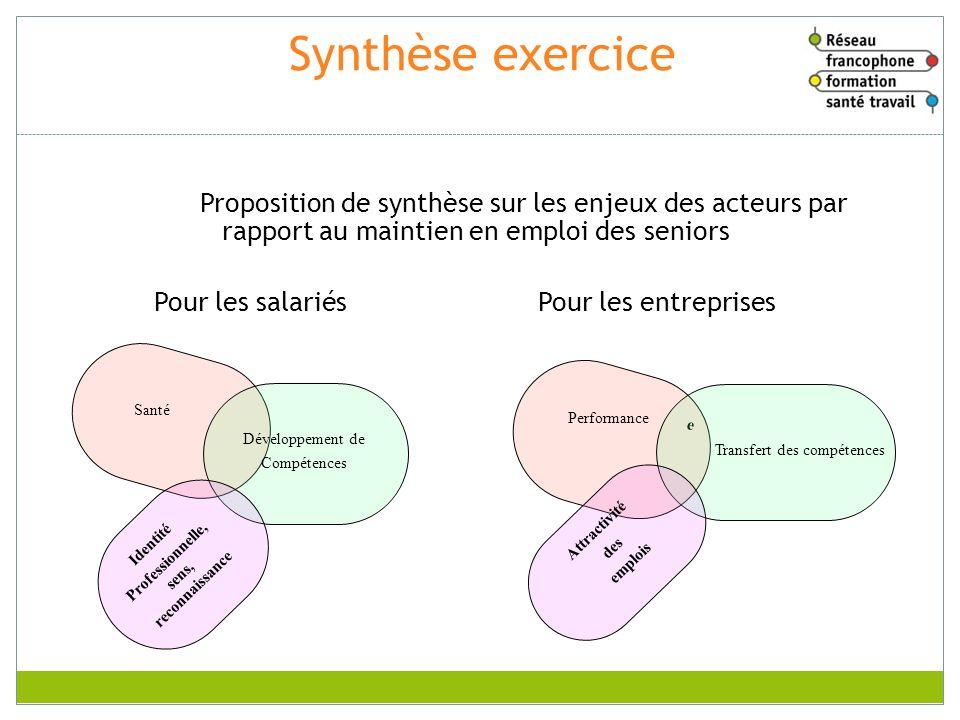 Synthèse exercice Proposition de synthèse sur les enjeux des acteurs par rapport au maintien en emploi des seniors Pour les salariésPour les entrepris