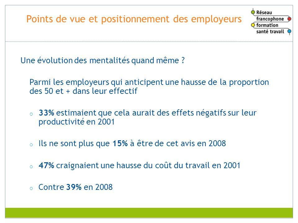 Points de vue et positionnement des employeurs Une évolution des mentalités quand même ? Parmi les employeurs qui anticipent une hausse de la proporti