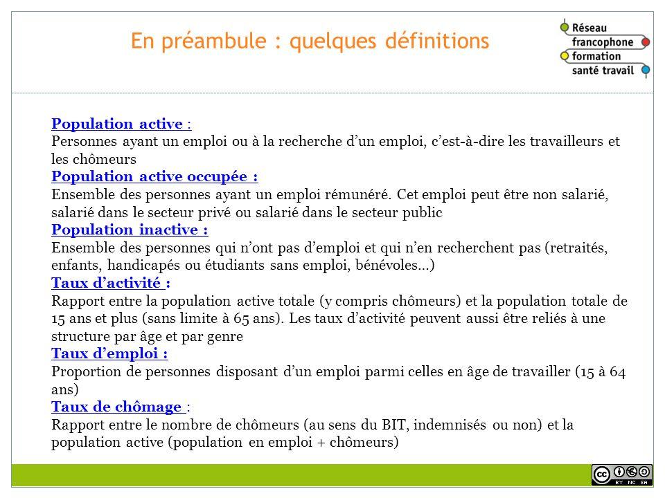 En préambule : quelques définitions Population active : Personnes ayant un emploi ou à la recherche dun emploi, cest-à-dire les travailleurs et les ch