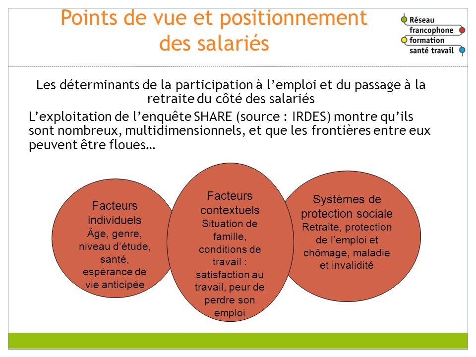 Points de vue et positionnement des salariés Les déterminants de la participation à lemploi et du passage à la retraite du côté des salariés Lexploita
