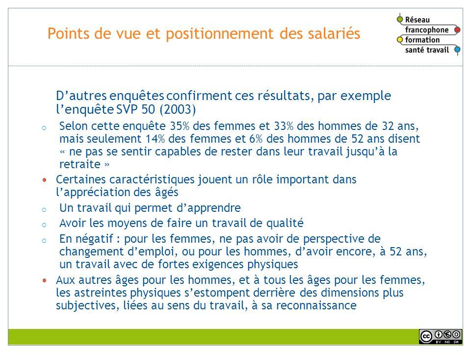 Points de vue et positionnement des salariés Dautres enquêtes confirment ces résultats, par exemple lenquête SVP 50 (2003) o Selon cette enquête 35% d