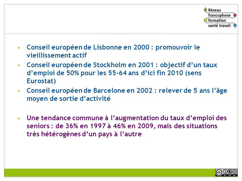 Stratégie européenne pour lemploi à lhorizon 2010 Conseil européen de Lisbonne en 2000 : promouvoir le vieillissement actif Conseil européen de Stockh