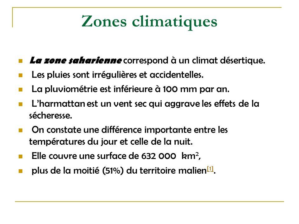 Zones climatiques La zone saharienne correspond à un climat désertique. Les pluies sont irrégulières et accidentelles. La pluviométrie est inférieure
