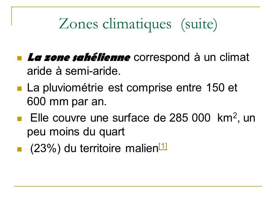 Zones climatiques (suite) La zone sahélienne correspond à un climat aride à semi-aride. La pluviométrie est comprise entre 150 et 600 mm par an. Elle