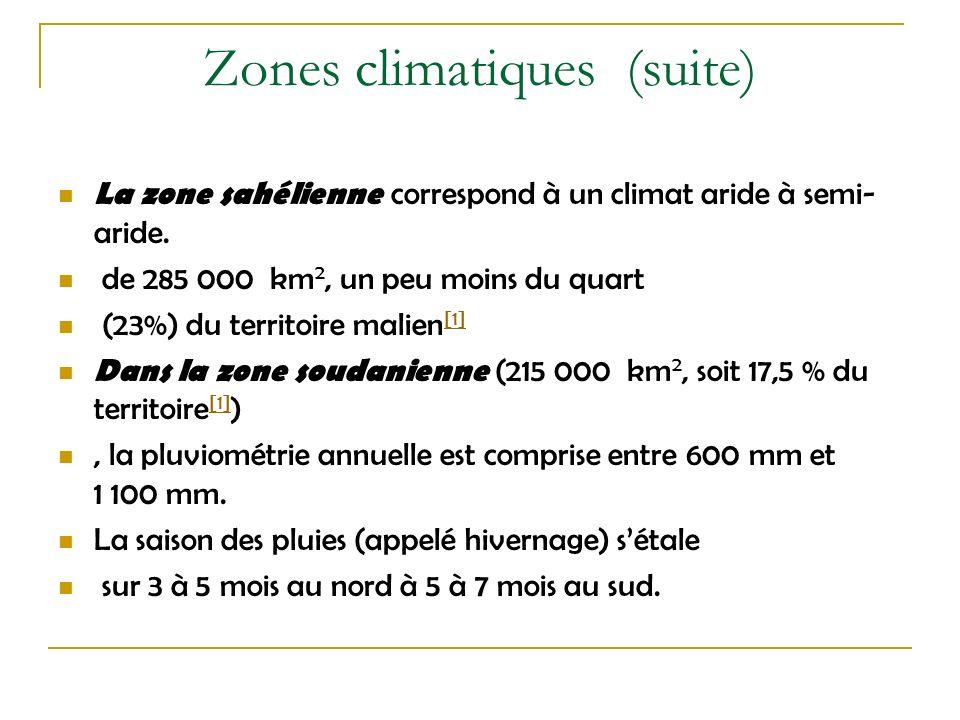 Zones climatiques (suite) La zone sahélienne correspond à un climat aride à semi- aride. de 285 000 km 2, un peu moins du quart (23%) du territoire ma