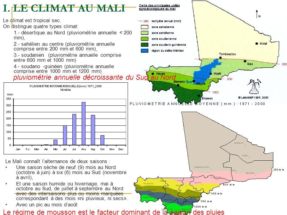 I. LE CLIMAT AU MALI Le climat est tropical sec. On distingue quatre types climat: 1.- désertique au Nord (pluviométrie annuelle < 200 mm), 2.- sahéli