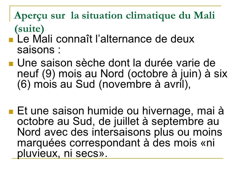 Aperçu sur la situation climatique du Mali (suite) Le Mali connaît lalternance de deux saisons : Une saison sèche dont la durée varie de neuf (9) mois
