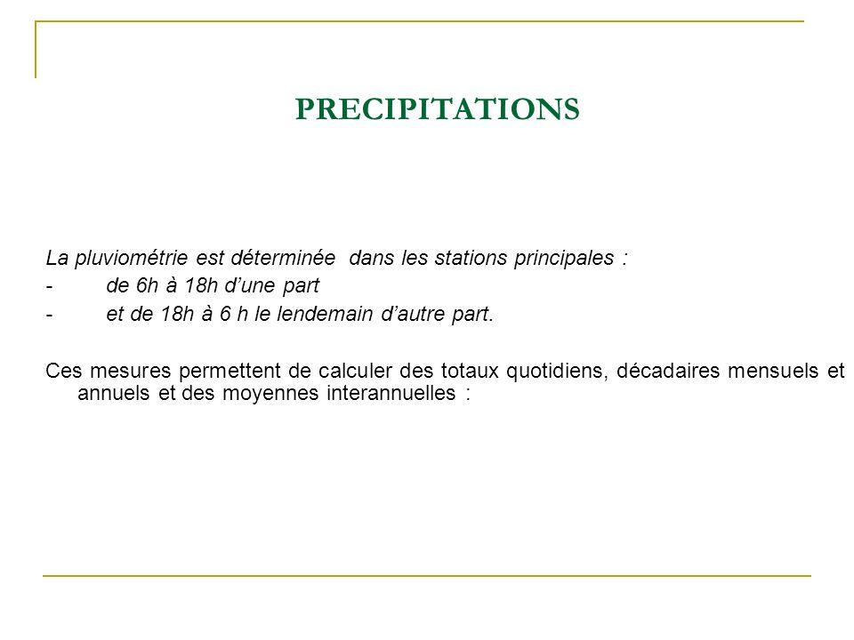 PRECIPITATIONS La pluviométrie est déterminée dans les stations principales : - de 6h à 18h dune part - et de 18h à 6 h le lendemain dautre part. Ces