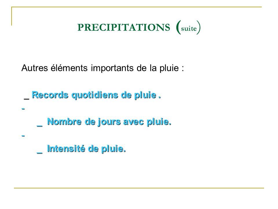 PRECIPITATIONS ( suite ) Autres éléments importants de la pluie : Records quotidiens de pluie. _ Records quotidiens de pluie.- _ Nombre de jours avec