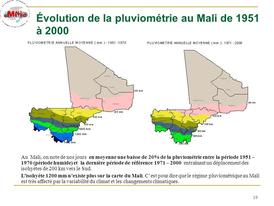 19 Au Mali, on note de nos jours en moyenne une baisse de 20% de la pluviométrie entre la période 1951 – 1970 (période humide) et la dernière période