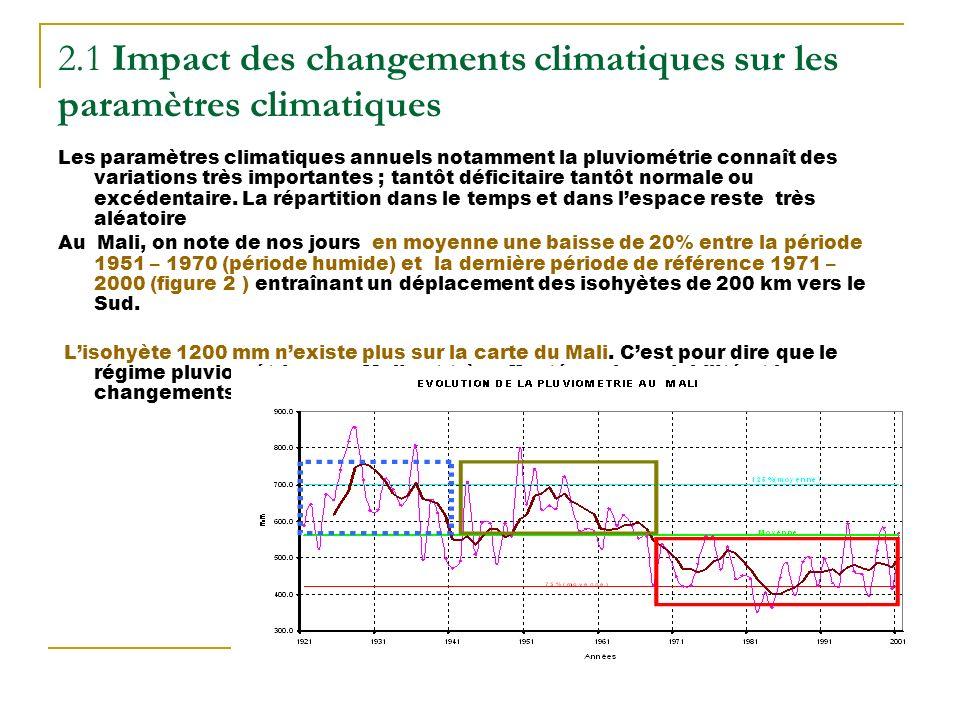2.1 Impact des changements climatiques sur les paramètres climatiques Les paramètres climatiques annuels notamment la pluviométrie connaît des variati