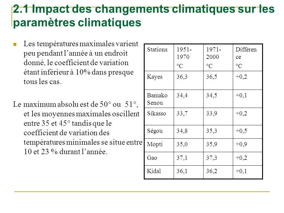 2.1 Impact des changements climatiques sur les paramètres climatiques Les températures maximales varient peu pendant lannée à un endroit donné, le coe