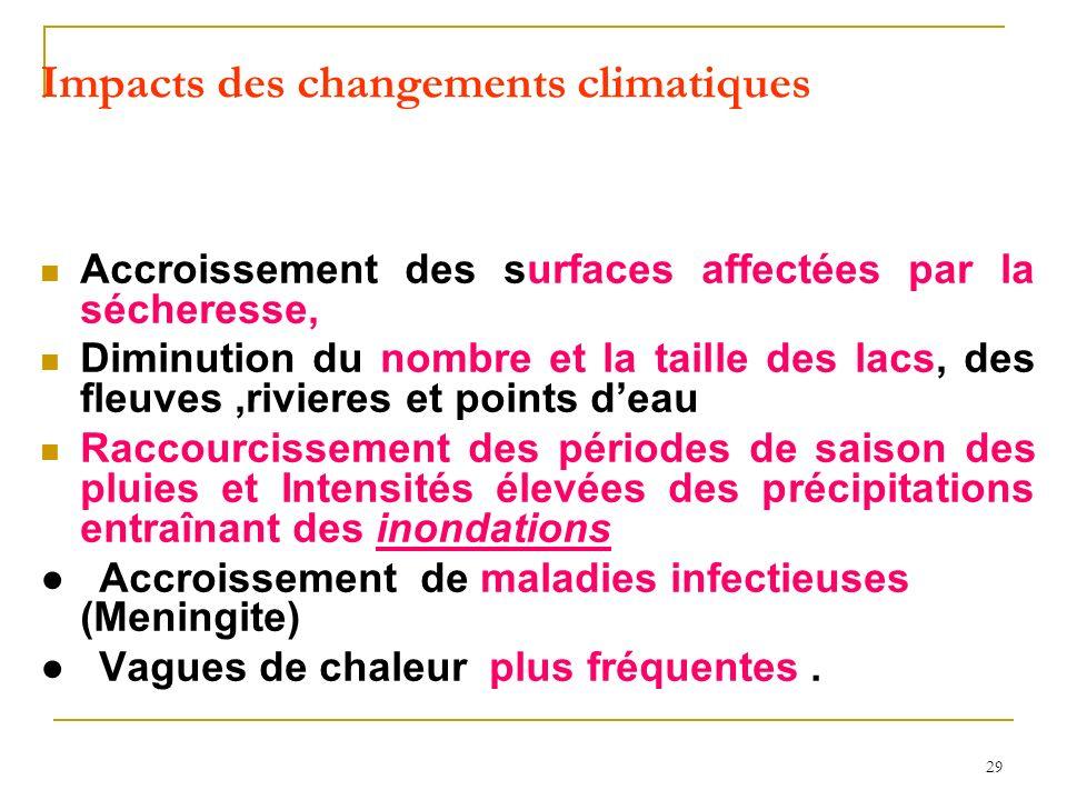 29 Impacts des changements climatiques Accroissement des surfaces affectées par la sécheresse, Diminution du nombre et la taille des lacs, des fleuves