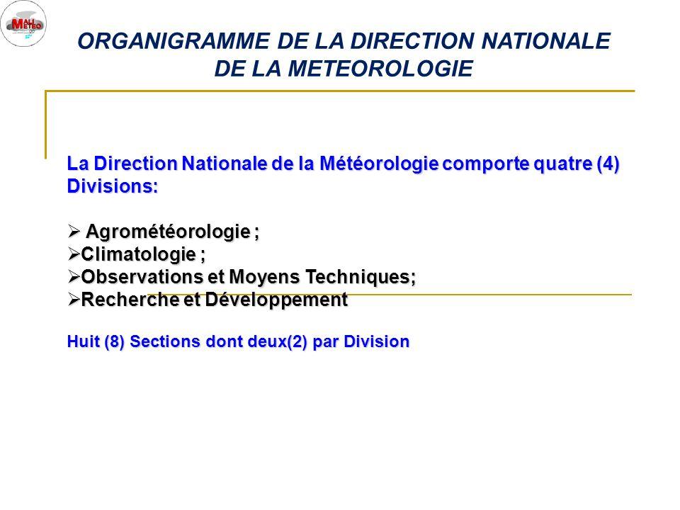 ORGANIGRAMME DE LA DIRECTION NATIONALE DE LA METEOROLOGIE La Direction Nationale de la Météorologie comporte quatre (4) Divisions: Agrométéorologie ;
