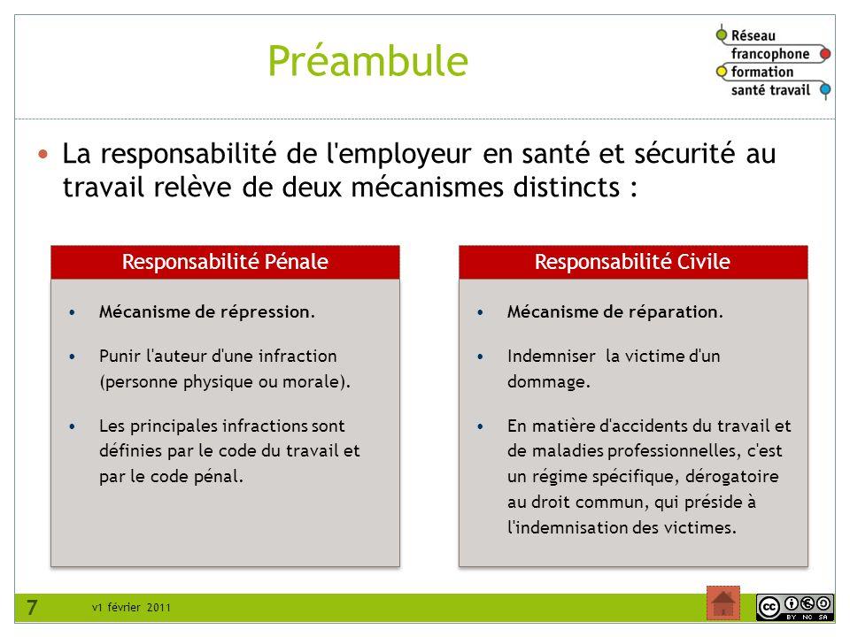 v1 février 2011 Préambule La responsabilité de l employeur en santé et sécurité au travail relève de deux mécanismes distincts : Responsabilité CivileResponsabilité Pénale Mécanisme de réparation.