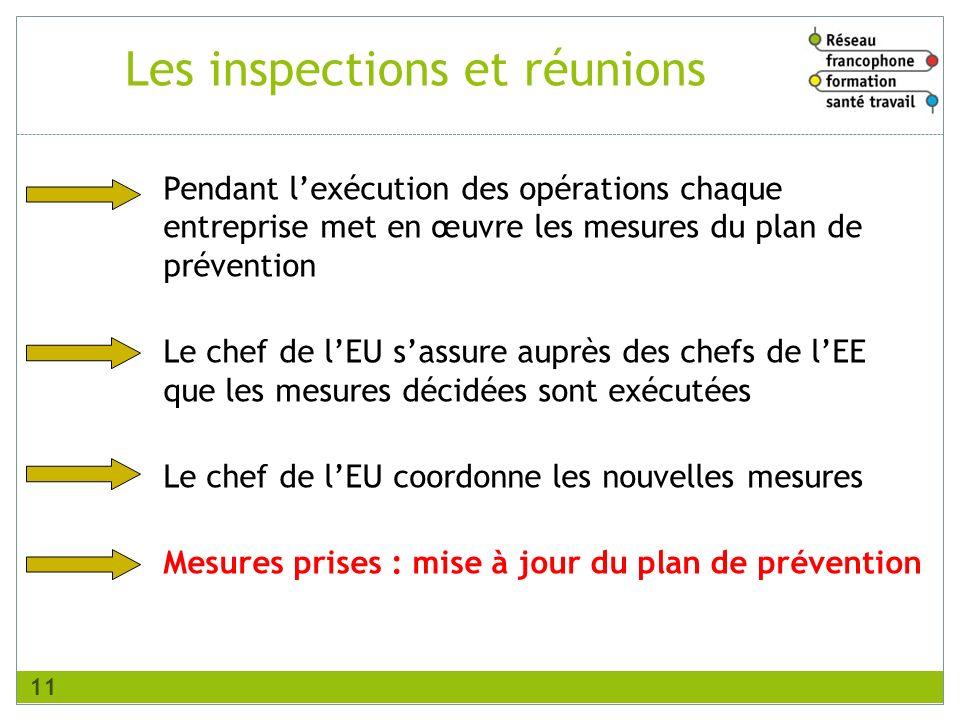 Pendant lexécution des opérations chaque entreprise met en œuvre les mesures du plan de prévention Le chef de lEU sassure auprès des chefs de lEE que