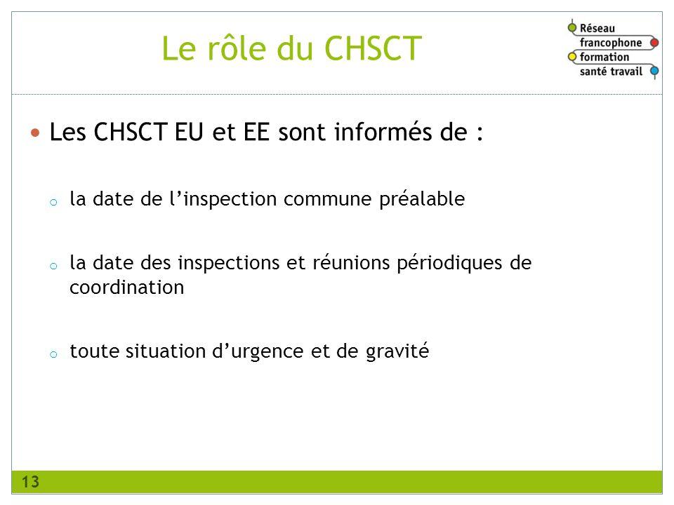 Les CHSCT EU et EE sont informés de : o la date de linspection commune préalable o la date des inspections et réunions périodiques de coordination o toute situation durgence et de gravité Le rôle du CHSCT 13
