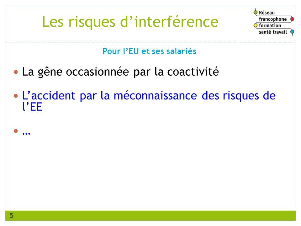 Source INRS Les risques dinterférence (exemples) 6
