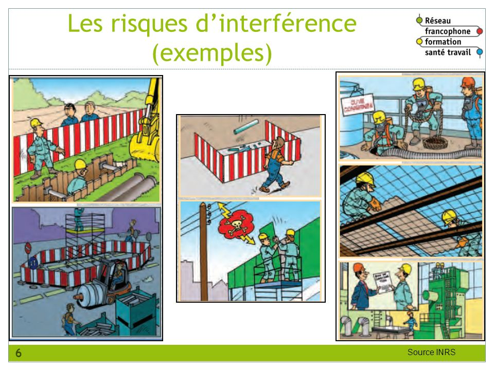 Source INRS Les risques dinterférence (exemples) 6