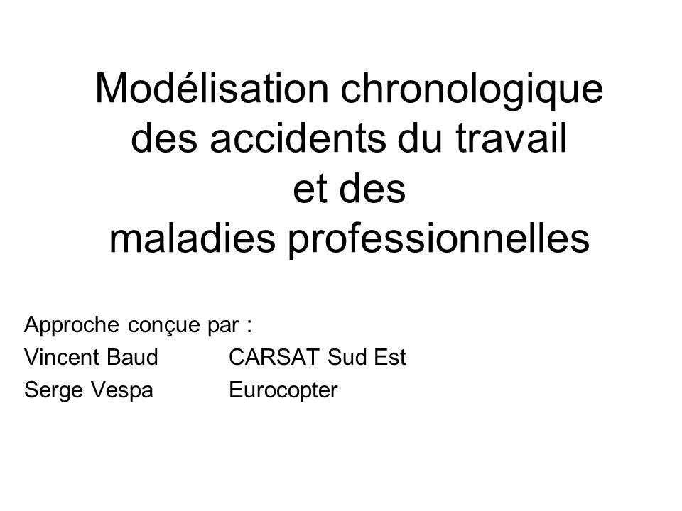 Modélisation chronologique des accidents du travail et des maladies professionnelles Approche conçue par : Vincent BaudCARSAT Sud Est Serge VespaEuroc