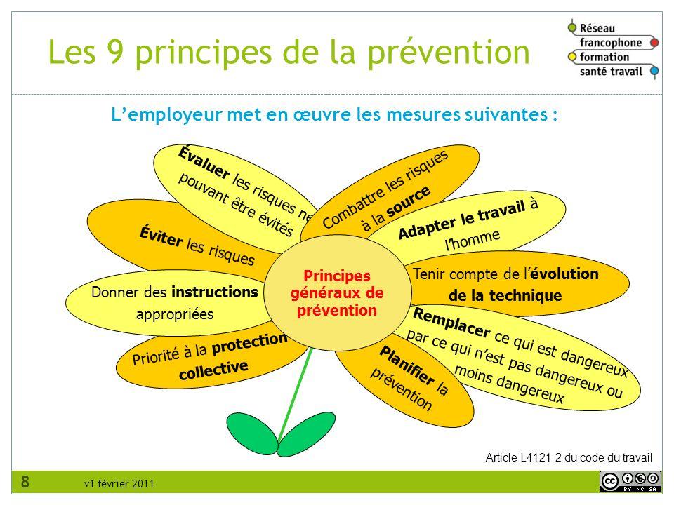 v1 février 2011 Éviter les risques Évaluer les risques ne pouvant être évités Combattre les risques à la source Adapter le travail à lhomme Tenir comp