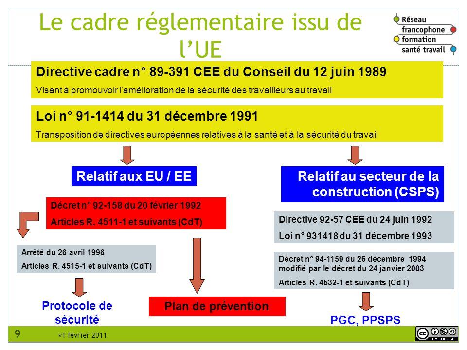 v1 février 2011 Directive cadre n° 89-391 CEE du Conseil du 12 juin 1989 Visant à promouvoir lamélioration de la sécurité des travailleurs au travail