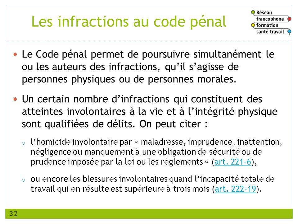 Les infractions au code pénal Le Code pénal permet de poursuivre simultanément le ou les auteurs des infractions, quil sagisse de personnes physiques