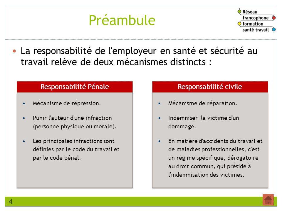 Préambule La responsabilité de l'employeur en santé et sécurité au travail relève de deux mécanismes distincts : Responsabilité civileResponsabilité P