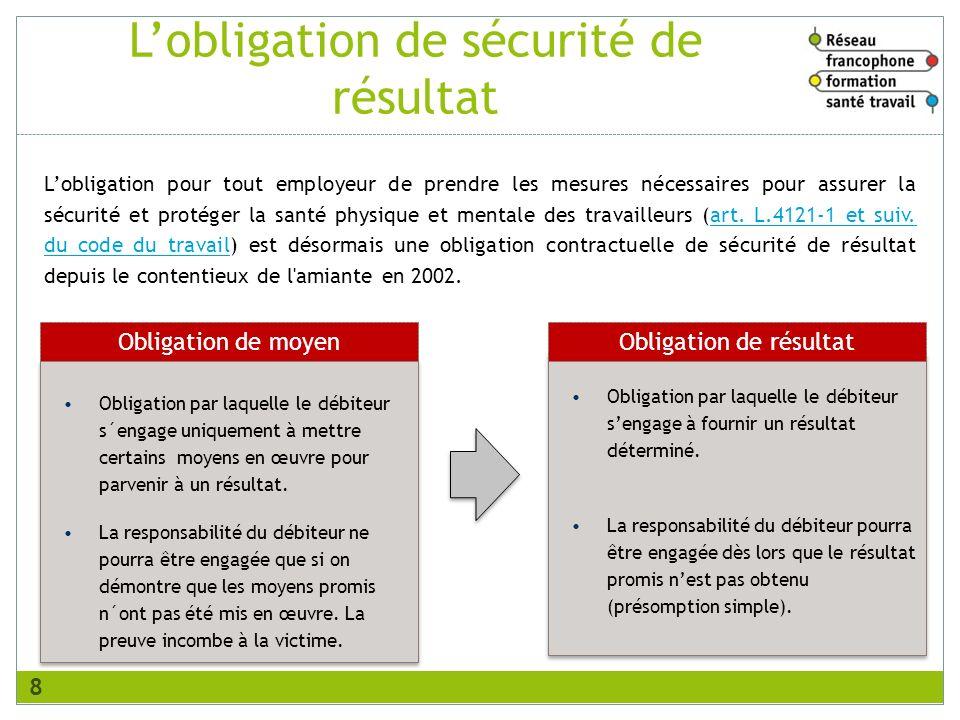Lobligation de sécurité de résultat Obligation par laquelle le débiteur sengage à fournir un résultat déterminé. La responsabilité du débiteur pourra