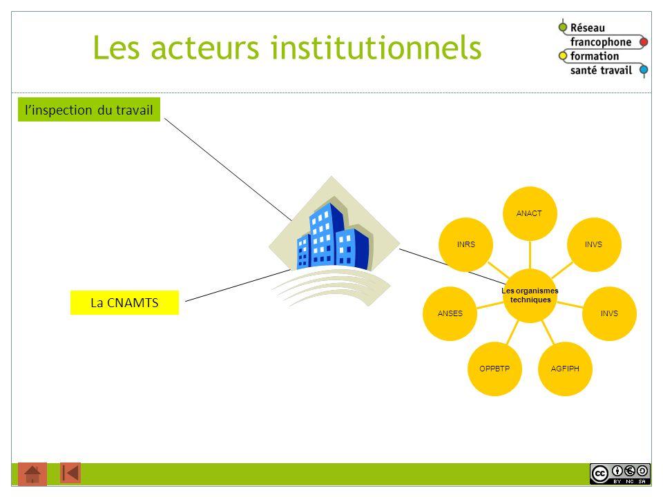 linspection du travail La CNAMTS INRS ANSES OPPBTP AGFIPH INVS ANACT Les organismes techniques Les acteurs institutionnels