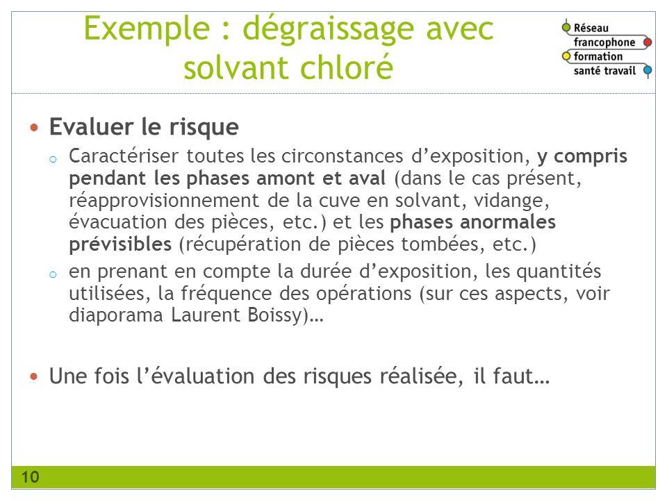 Exemple : dégraissage avec solvant chloré Evaluer le risque o Caractériser toutes les circonstances dexposition, y compris pendant les phases amont et
