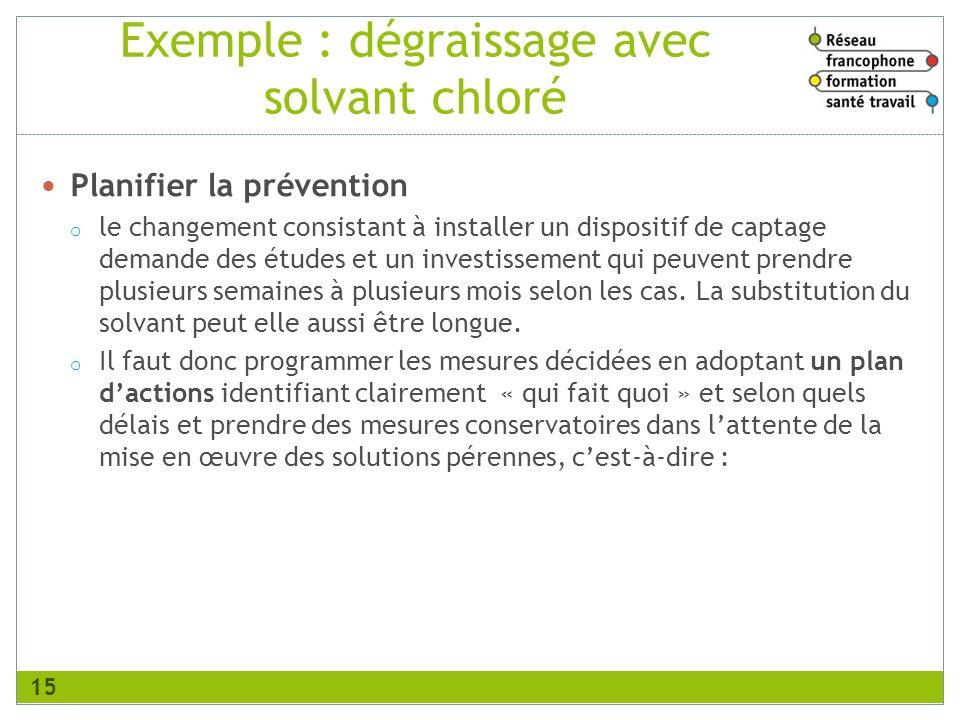 Exemple : dégraissage avec solvant chloré Planifier la prévention o le changement consistant à installer un dispositif de captage demande des études e