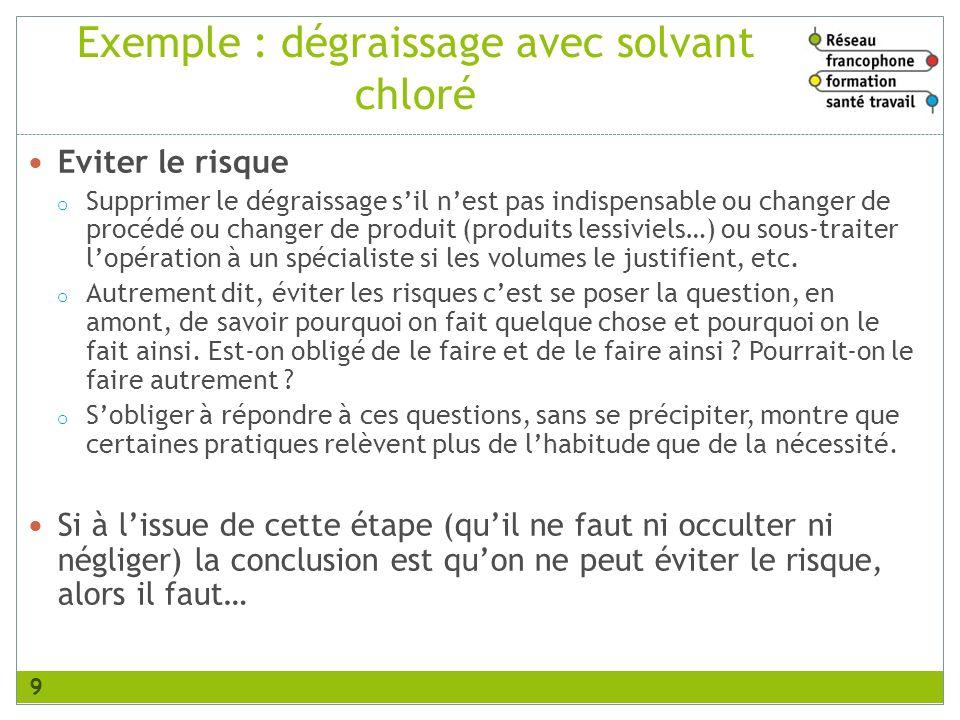 Exemple : dégraissage avec solvant chloré Eviter le risque o Supprimer le dégraissage sil nest pas indispensable ou changer de procédé ou changer de p