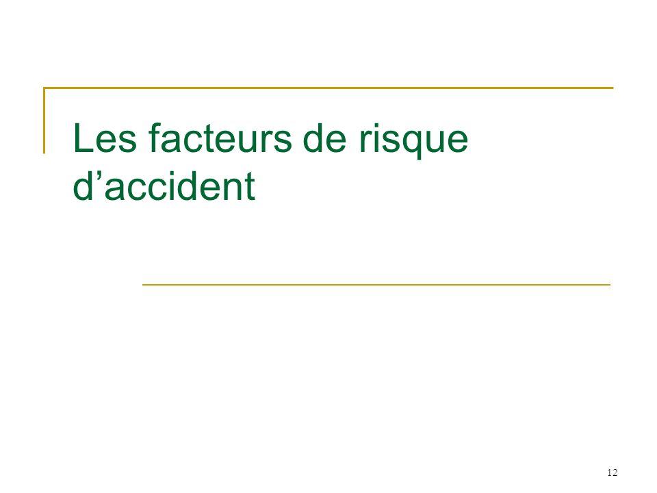 12 Les facteurs de risque daccident