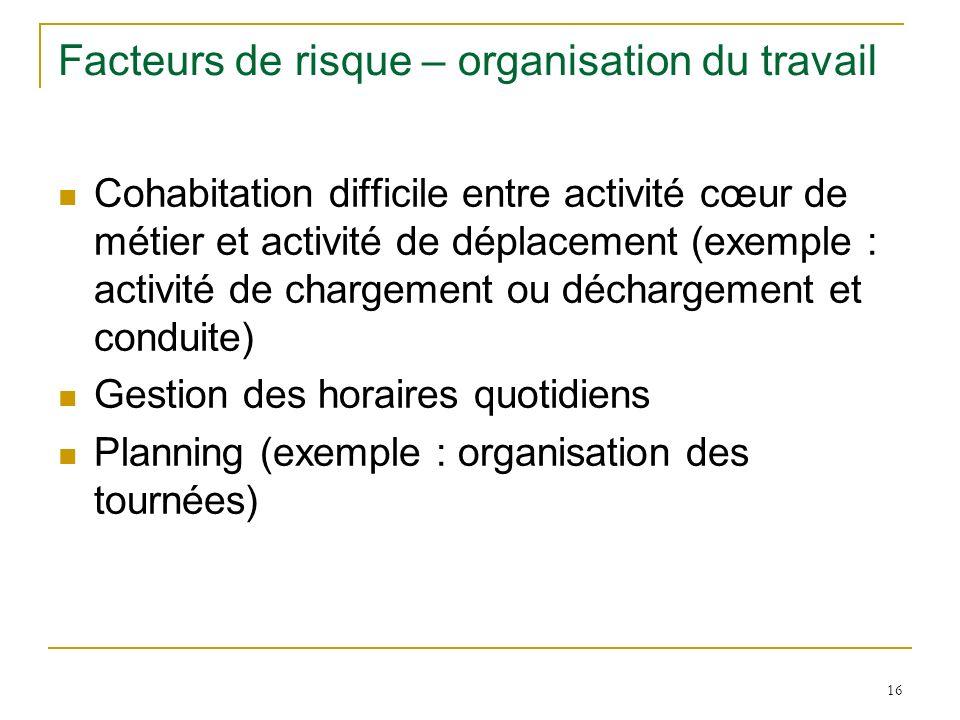 16 Facteurs de risque – organisation du travail Cohabitation difficile entre activité cœur de métier et activité de déplacement (exemple : activité de