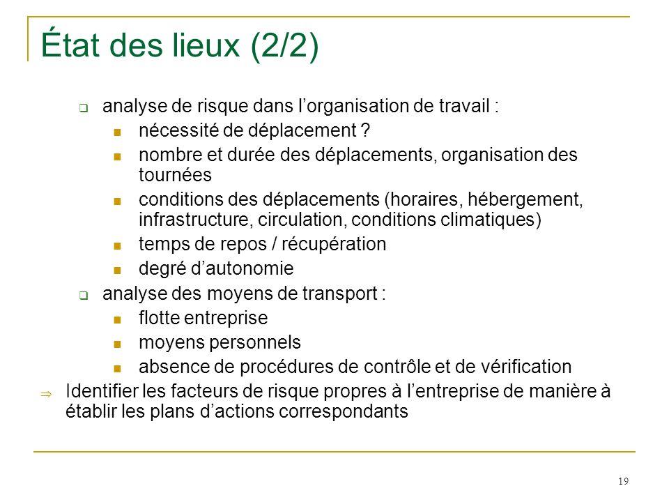 19 État des lieux (2/2) analyse de risque dans lorganisation de travail : nécessité de déplacement ? nombre et durée des déplacements, organisation de