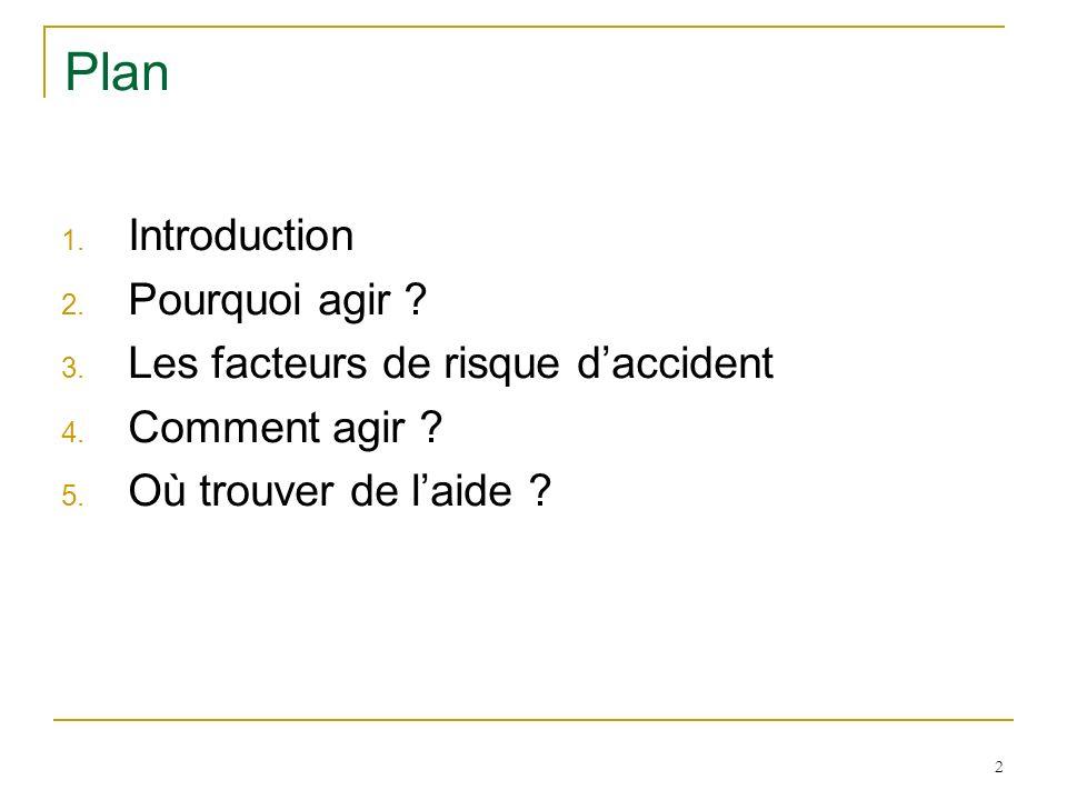 2 Plan 1. Introduction 2. Pourquoi agir ? 3. Les facteurs de risque daccident 4. Comment agir ? 5. Où trouver de laide ?