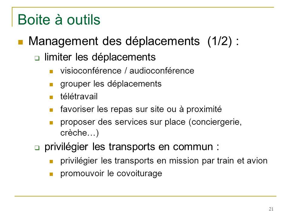 21 Boite à outils Management des déplacements (1/2) : limiter les déplacements visioconférence / audioconférence grouper les déplacements télétravail