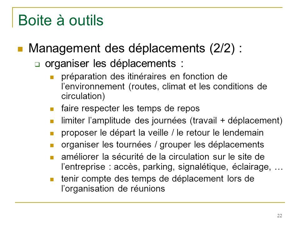 22 Boite à outils Management des déplacements (2/2) : organiser les déplacements : préparation des itinéraires en fonction de lenvironnement (routes,
