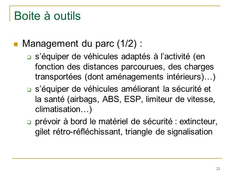 23 Boite à outils Management du parc (1/2) : séquiper de véhicules adaptés à lactivité (en fonction des distances parcourues, des charges transportées