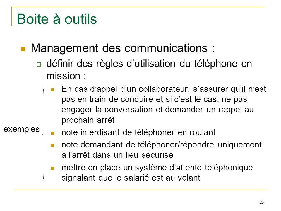 25 Boite à outils Management des communications : définir des règles dutilisation du téléphone en mission : En cas dappel dun collaborateur, sassurer